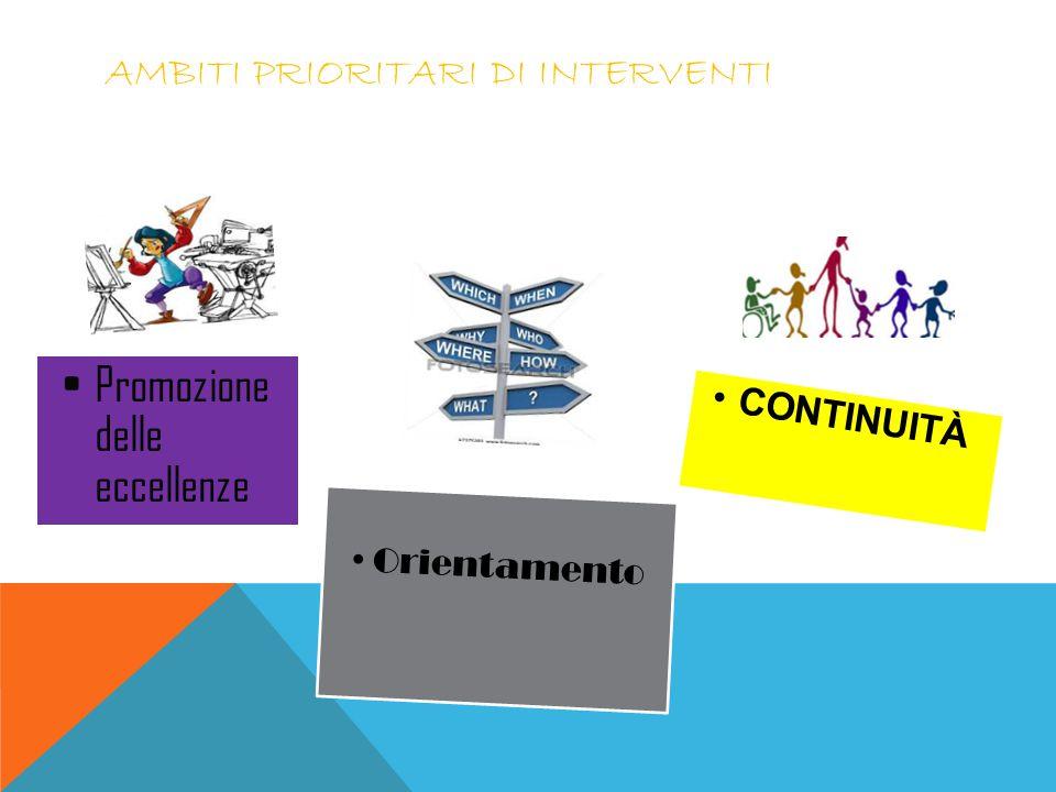 AMBITI PRIORITARI DI INTERVENTI Promozione delle eccellenze Orientamento CONTINUITÀ