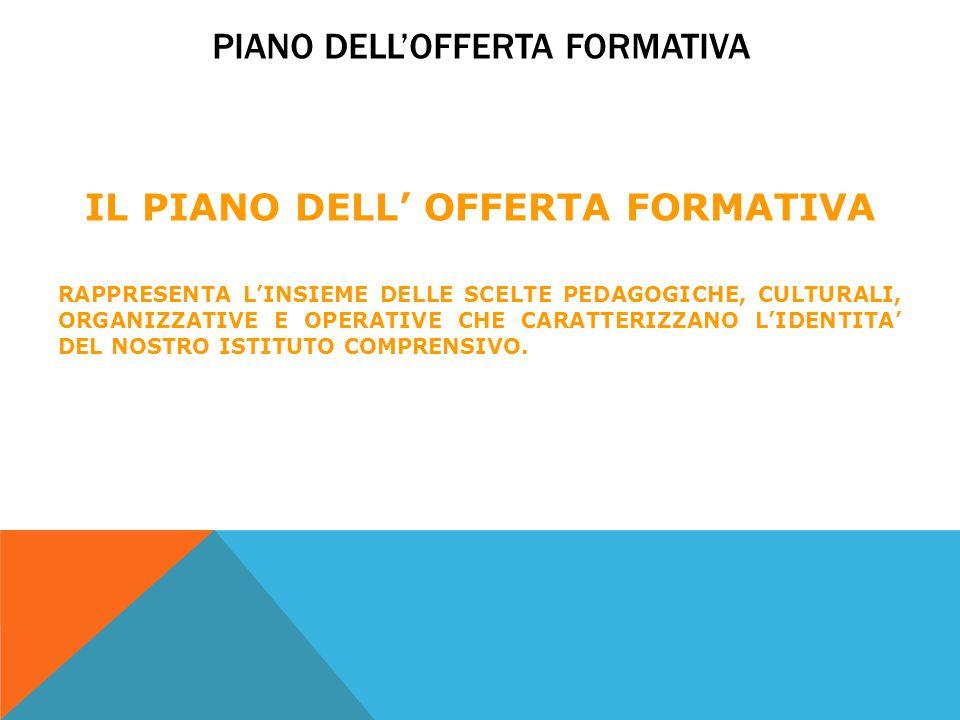 PIANO DELL'OFFERTA FORMATIVA IL PIANO DELL' OFFERTA FORMATIVA RAPPRESENTA L'INSIEME DELLE SCELTE PEDAGOGICHE, CULTURALI, ORGANIZZATIVE E OPERATIVE CHE