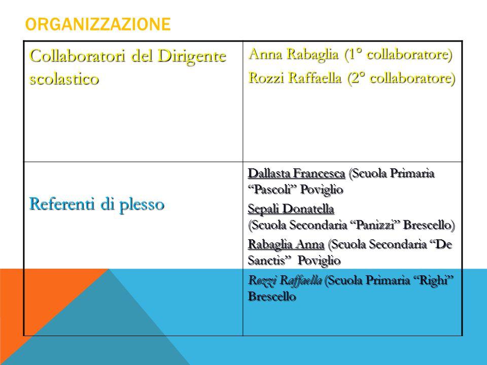 ORGANIZZAZIONE Collaboratori del Dirigente scolastico Anna Rabaglia (1° collaboratore) Rozzi Raffaella (2° collaboratore) Referenti di plesso Dallasta