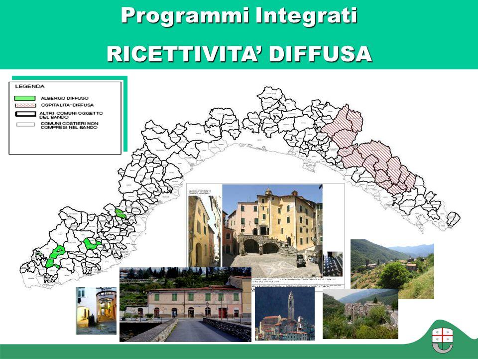 RICETTIVITÀ DIFFUSA Programmi Integrati RICETTIVITA' DIFFUSA