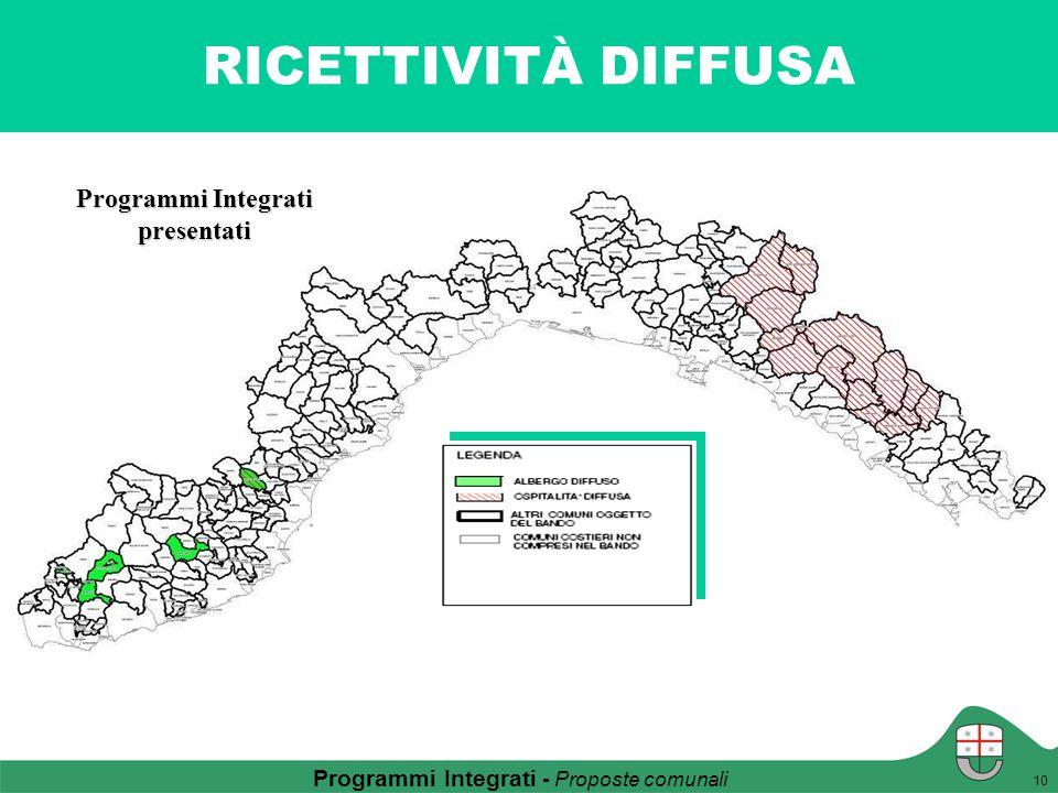RICETTIVITÀ DIFFUSA 10 Programmi Integrati - Proposte comunali Programmi Integrati presentati