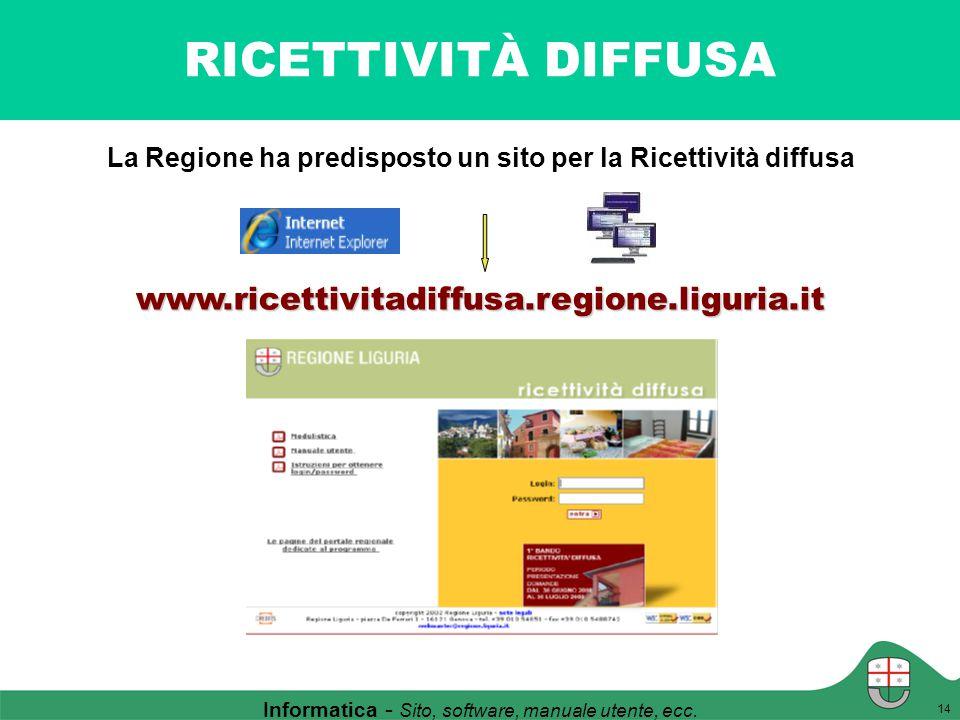 RICETTIVITÀ DIFFUSA 14 Informatica - Sito, software, manuale utente, ecc. La Regione ha predisposto un sito per la Ricettività diffusa www.ricettivita