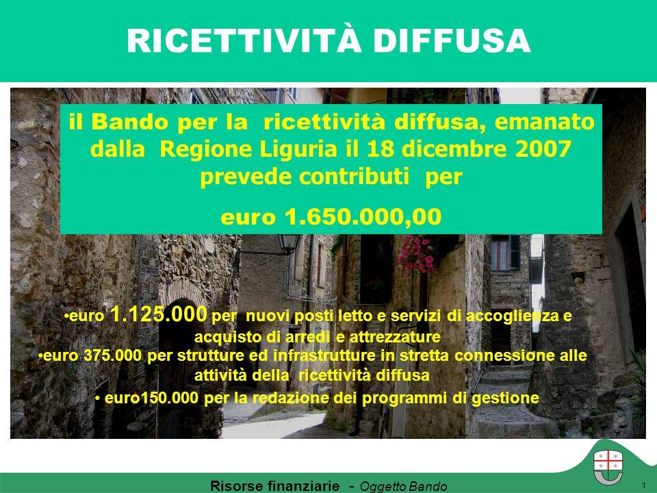 RICETTIVITÀ DIFFUSA 1 Risorse finanziarie - Oggetto Bando il Bando per la ricettività diffusa, emanato dalla Regione Liguria il 18 dicembre 2007 preve