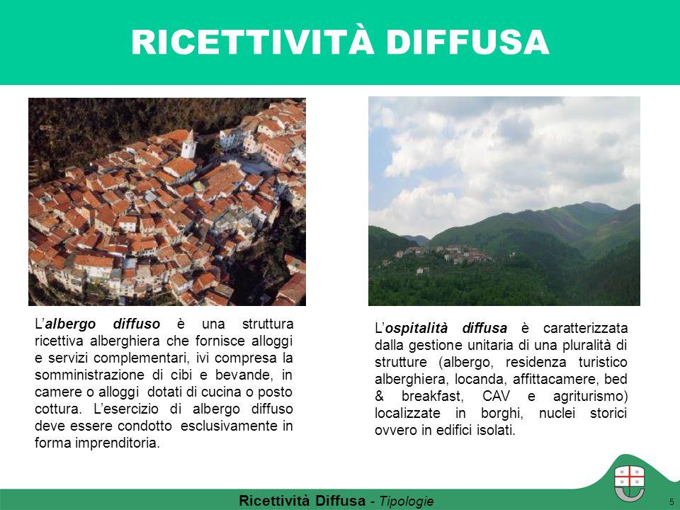 RICETTIVITÀ DIFFUSA Programmi presentati - Albergo Diffuso 6 Programmi Integrati presentati in risposta al Bando RICETTIVITA DIFFUSA : per l'Albergo diffuso sono stati stati presentati n°4 programmi: APRICALE (IM) BORGOMARO (IM) CASTELBIANCO (SV) per COLLETTA DI CASTELBIANCO CASTEL VITTORIO (IM)