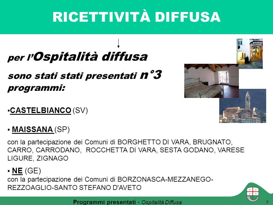 RICETTIVITÀ DIFFUSA 8 Programmi presentati - Ospitalità Diffusa per l' Ospitalità diffusa sono stati stati presentati n°3 programmi: CASTELBIANCO (SV)