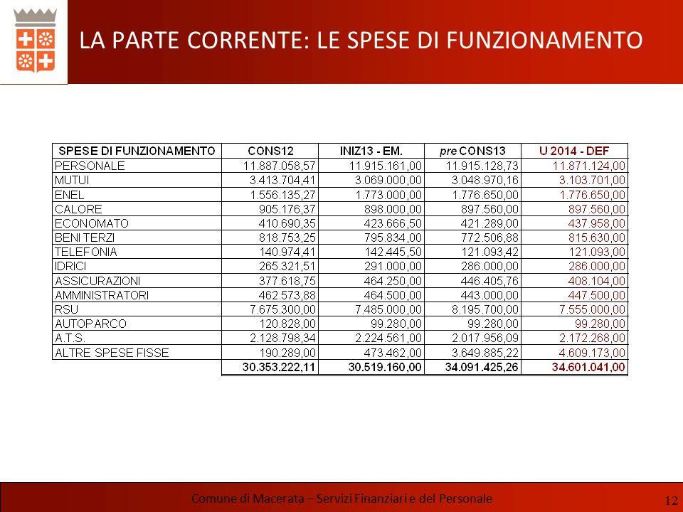 LA PARTE CORRENTE: LE SPESE DI FUNZIONAMENTO Comune di Macerata – Servizi Finanziari e del Personale 12