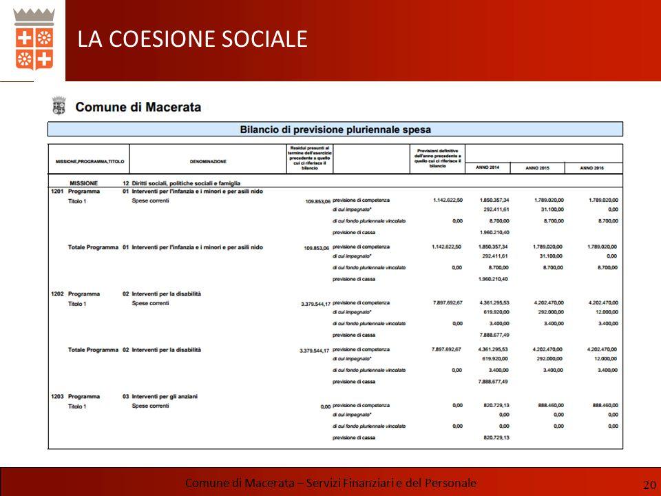 LA COESIONE SOCIALE Comune di Macerata – Servizi Finanziari e del Personale 20