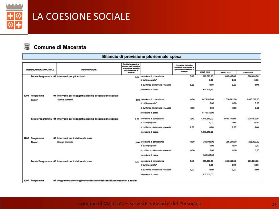 LA COESIONE SOCIALE Comune di Macerata – Servizi Finanziari e del Personale 21