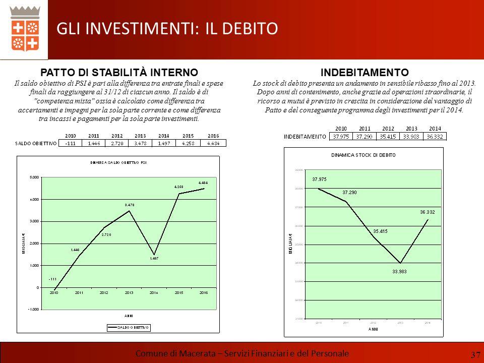 GLI INVESTIMENTI: IL DEBITO Comune di Macerata – Servizi Finanziari e del Personale INDEBITAMENTO Lo stock di debito presenta un andamento in sensibil