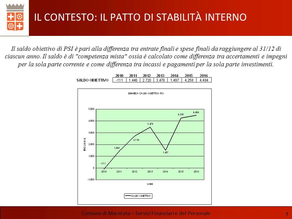 GL INVESTIMENTI: LE FONTI DI FINANZIAMENTO Comune di Macerata – Servizi Finanziari e del Personale 36