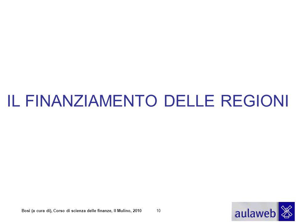 Bosi (a cura di), Corso di scienza delle finanze, Il Mulino, 201010 IL FINANZIAMENTO DELLE REGIONI