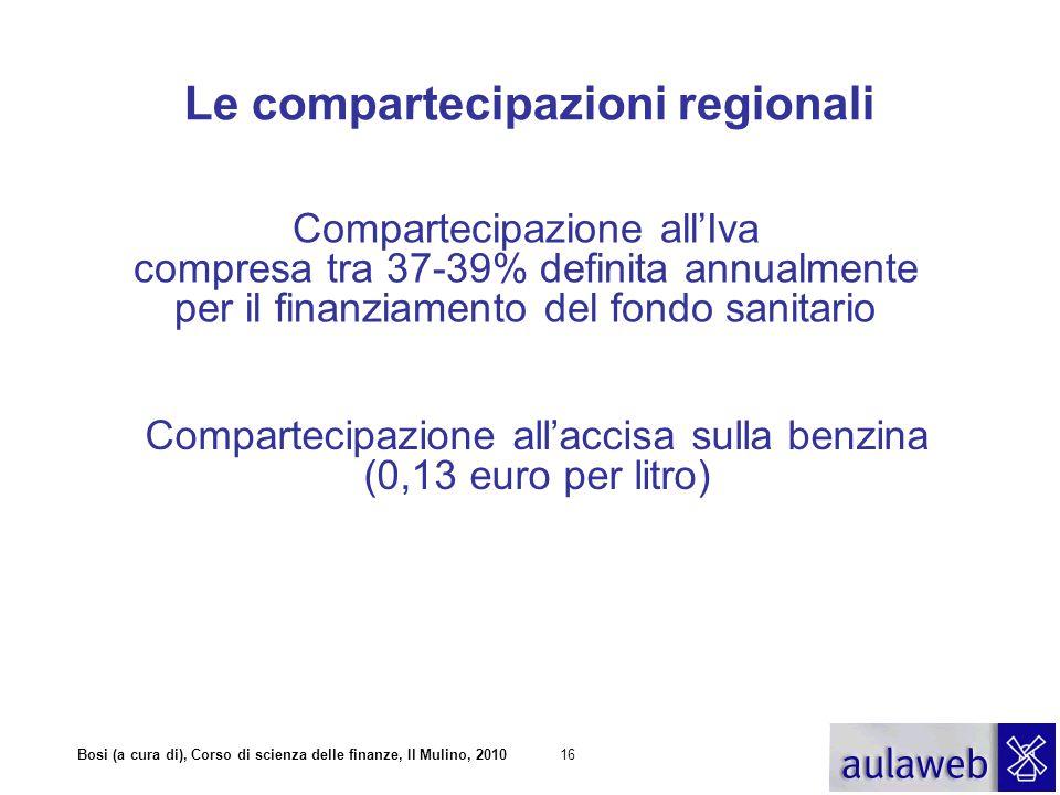 Bosi (a cura di), Corso di scienza delle finanze, Il Mulino, 201016 Le compartecipazioni regionali Compartecipazione all'accisa sulla benzina (0,13 euro per litro) Compartecipazione all'Iva compresa tra 37-39% definita annualmente per il finanziamento del fondo sanitario