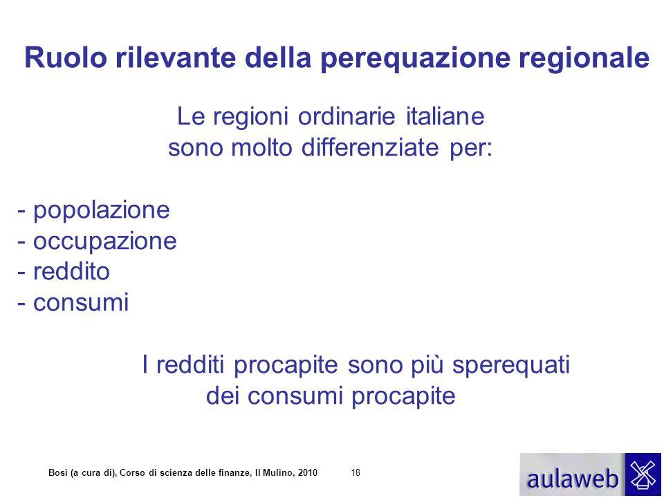 Bosi (a cura di), Corso di scienza delle finanze, Il Mulino, 201018 Le regioni ordinarie italiane sono molto differenziate per: - popolazione - occupazione - reddito - consumi I redditi procapite sono più sperequati dei consumi procapite Ruolo rilevante della perequazione regionale