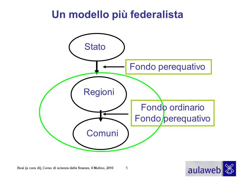 Bosi (a cura di), Corso di scienza delle finanze, Il Mulino, 20105 Stato Comuni Regioni Fondo perequativo Fondo ordinario Fondo perequativo Un modello più federalista