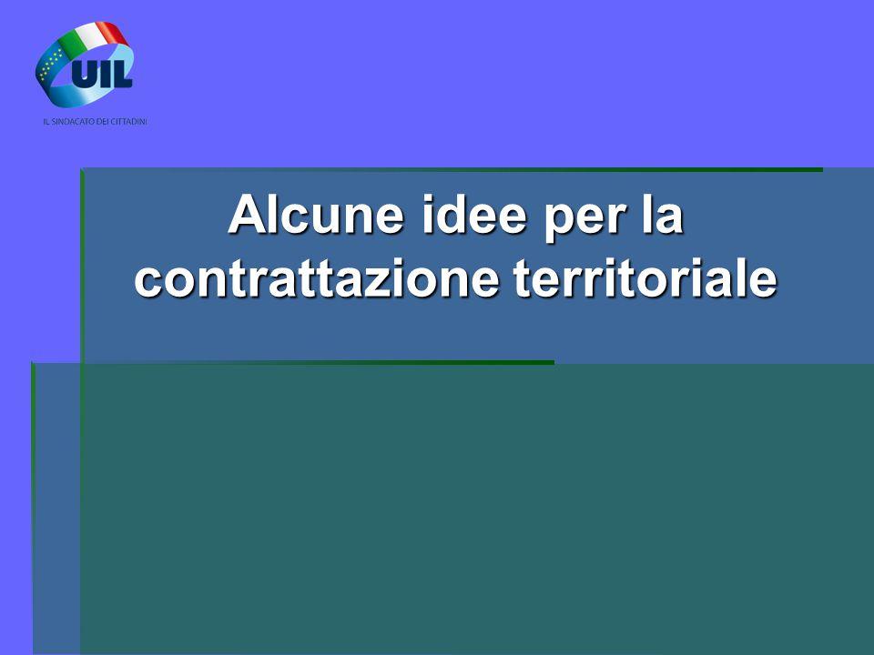 Alcune idee per la contrattazione territoriale