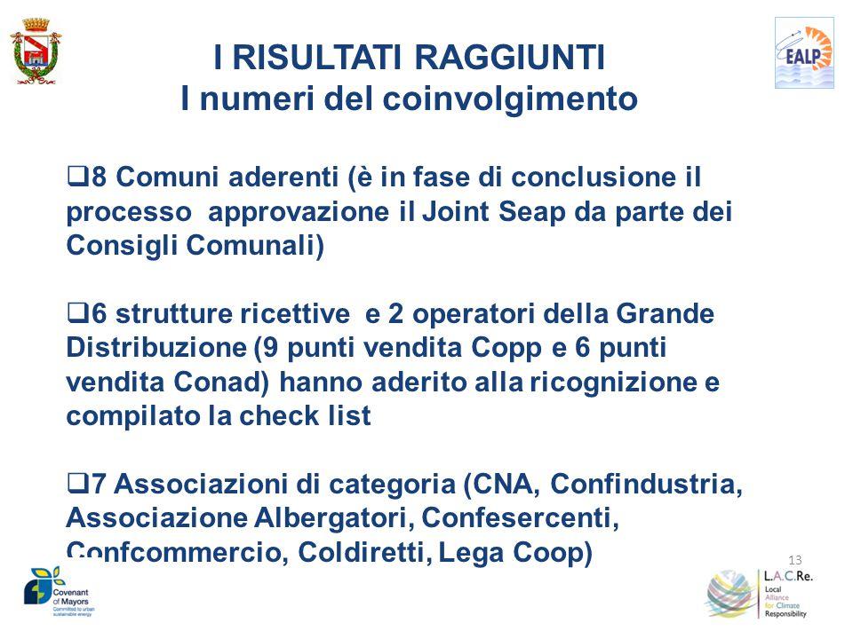 13 I RISULTATI RAGGIUNTI I numeri del coinvolgimento  8 Comuni aderenti (è in fase di conclusione il processo approvazione il Joint Seap da parte dei