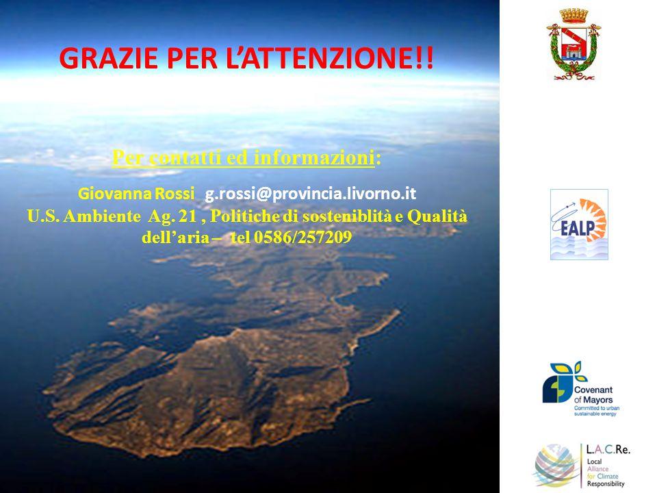 GRAZIE PER L'ATTENZIONE!! Per contatti ed informazioni: Giovanna Rossi g.rossi@provincia.livorno.it U.S. Ambiente Ag. 21, Politiche di sosteniblità e