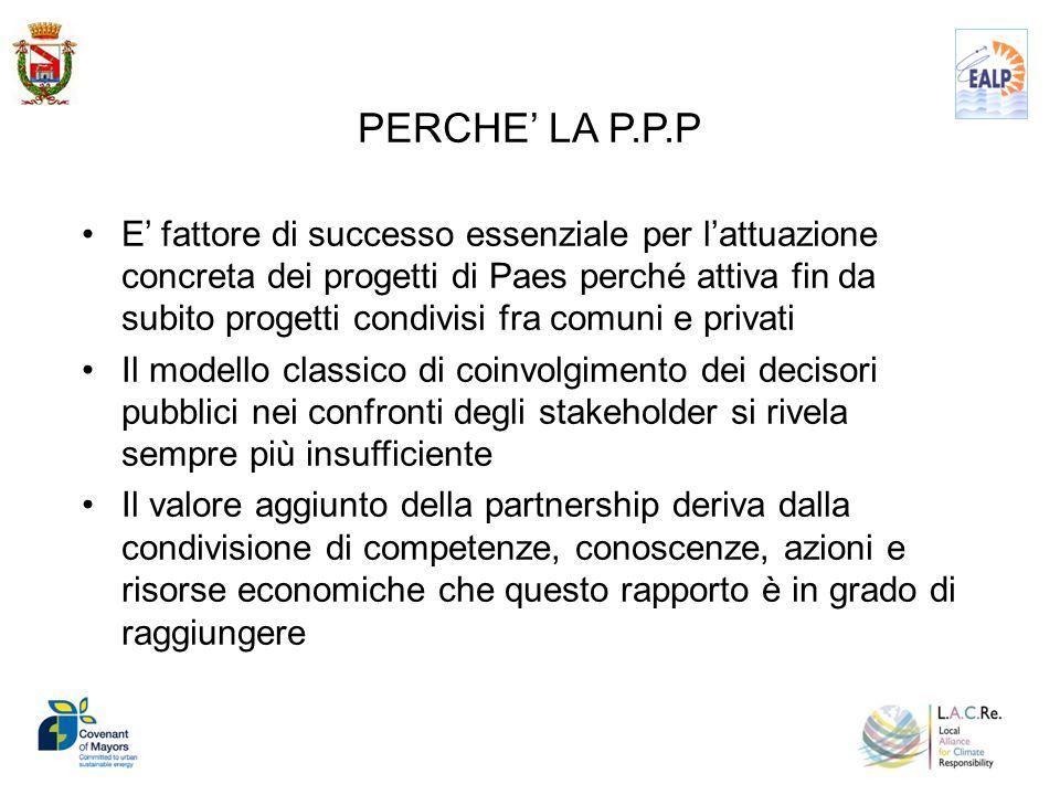 PERCHE' LA P.P.P E' fattore di successo essenziale per l'attuazione concreta dei progetti di Paes perché attiva fin da subito progetti condivisi fra c