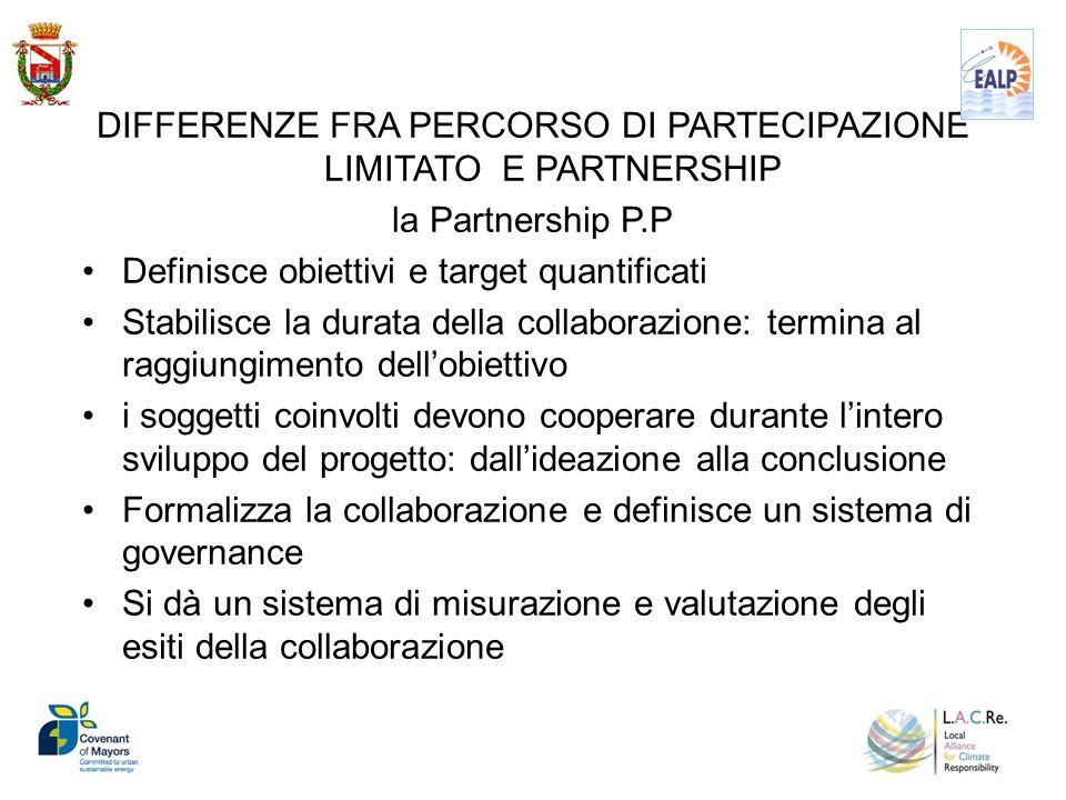 DIFFERENZE FRA PERCORSO DI PARTECIPAZIONE LIMITATO E PARTNERSHIP la Partnership P.P Definisce obiettivi e target quantificati Stabilisce la durata della collaborazione: termina al raggiungimento dell'obiettivo i soggetti coinvolti devono cooperare durante l'intero sviluppo del progetto: dall'ideazione alla conclusione Formalizza la collaborazione e definisce un sistema di governance Si dà un sistema di misurazione e valutazione degli esiti della collaborazione