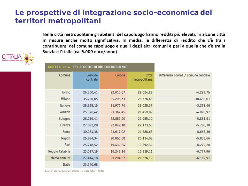 Le prospettive di integrazione socio-economica dei territori metropolitani Nelle città metropolitane gli abitanti del capoluogo hanno redditi più elev