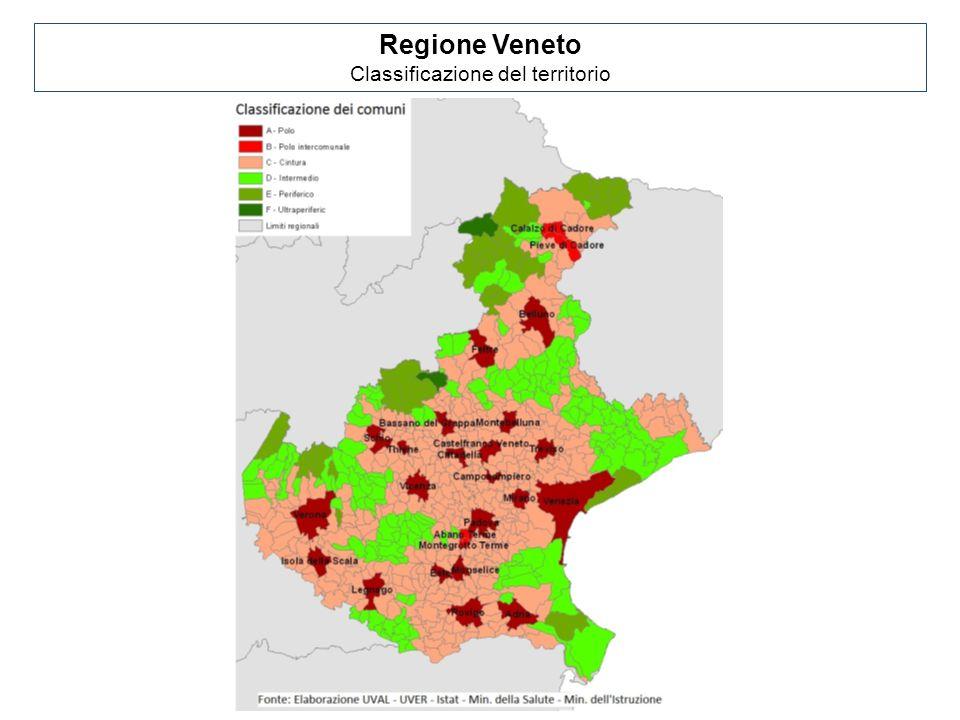 Veneto - Variazione % della popolazione Fonte: ISTAT – Censimenti della popolazione 1971, 2001 e 2011 Tra il 1971 e il 2011 Tra il 2000 e il 2011