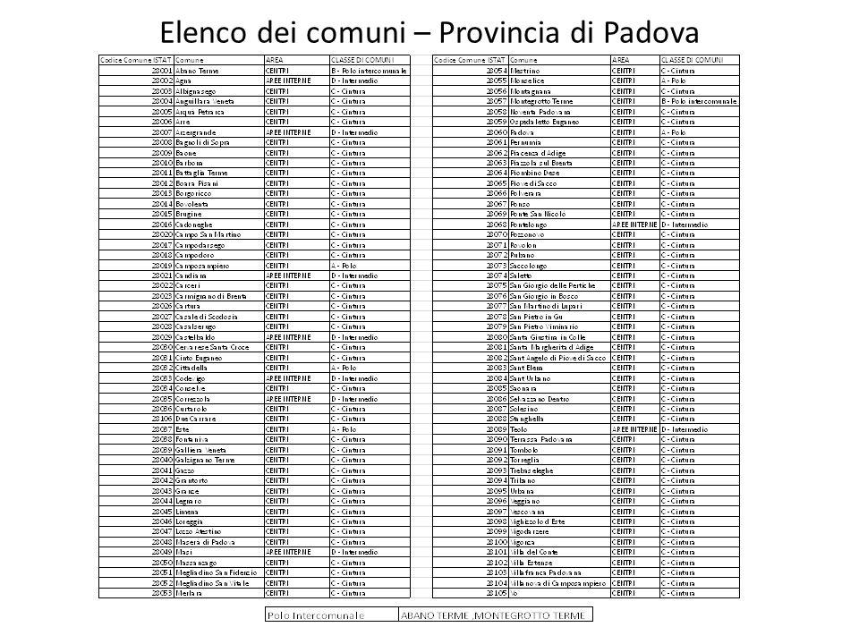 Elenco dei comuni – Provincia di Padova