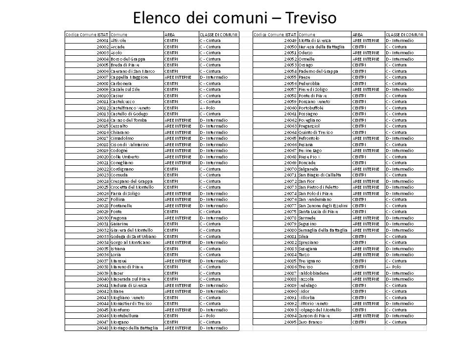 Elenco dei comuni – Treviso