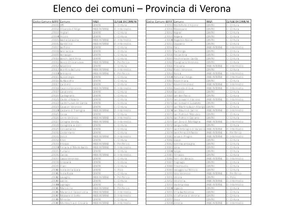 Elenco dei comuni – Provincia di Verona