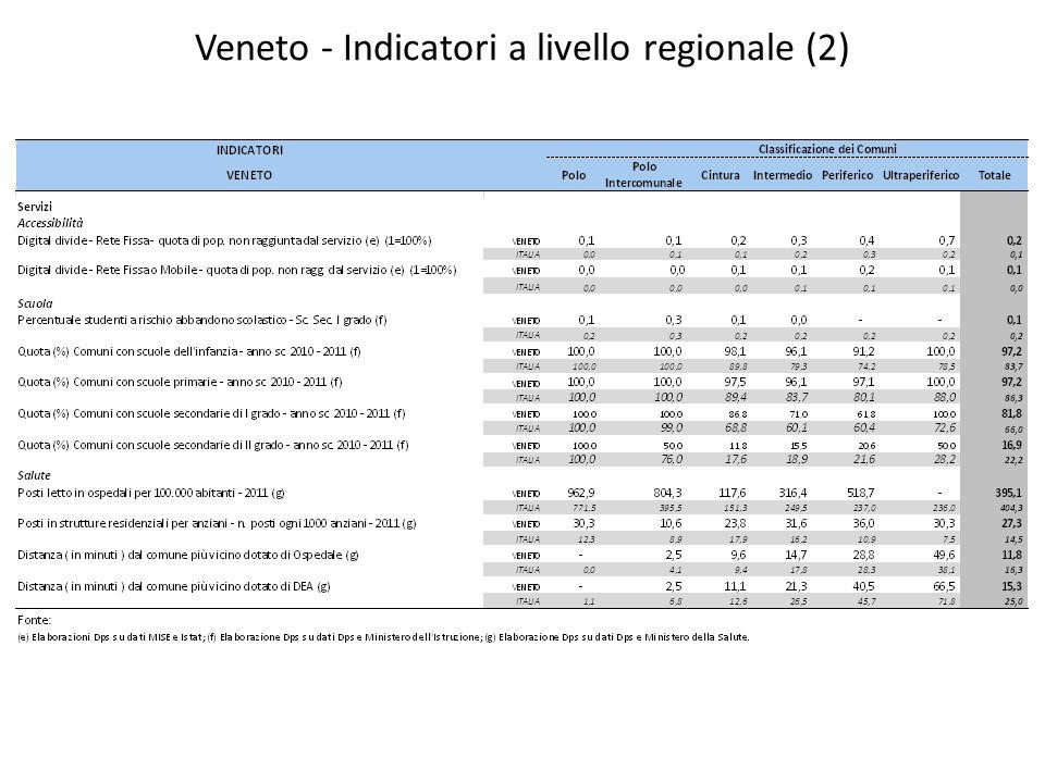 Veneto – Quota della popolazione anziana (65+) sul totale della popolazione 2011 Fonte: ISTAT – Censimento della popolazione 2011