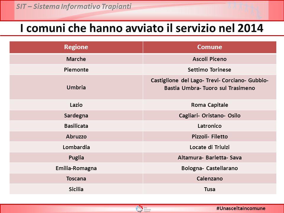 #Unasceltaincomune I comuni che hanno avviato il servizio nel 2014 RegioneComune MarcheAscoli Piceno PiemonteSettimo Torinese Umbria Castiglione del L