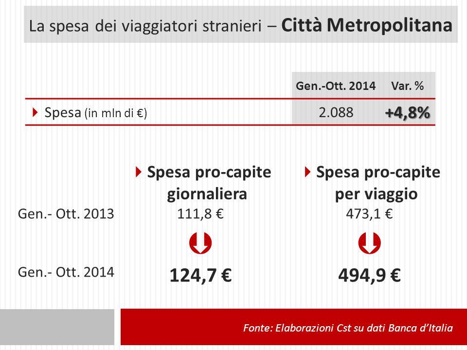 La spesa dei viaggiatori stranieri – Città Metropolitana Gen.-Ott.