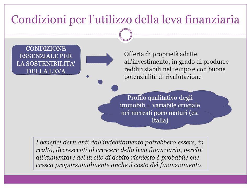 Condizioni per l'utilizzo della leva finanziaria CONDIZIONE ESSENZIALE PER LA SOSTENIBILITA' DELLA LEVA Offerta di proprietà adatte all'investimento,