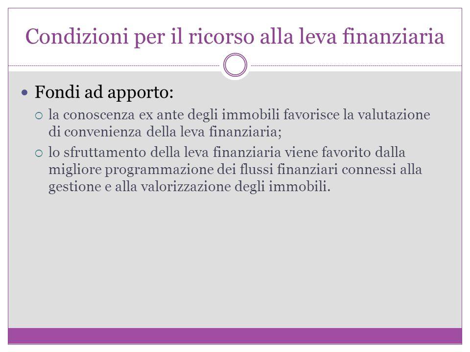 Condizioni per il ricorso alla leva finanziaria Fondi ad apporto:  la conoscenza ex ante degli immobili favorisce la valutazione di convenienza della