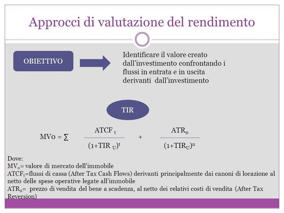 Approcci di valutazione del rendimento OBIETTIVO Identificare il valore creato dall'investimento confrontando i flussi in entrata e in uscita derivanti dall'investimento TIR MV0 = ∑ ATCF t (1+TIR U ) t + ATR n (1+TIR U ) n Dove: MV 0 = valore di mercato dell'immobile ATCF t =flussi di cassa (After Tax Cash Flows) derivanti principalmente dai canoni di locazione al netto delle spese operative legate all'immobile ATR n = prezzo di vendita del bene a scadenza, al netto dei relativi costi di vendita (After Tax Reversion)