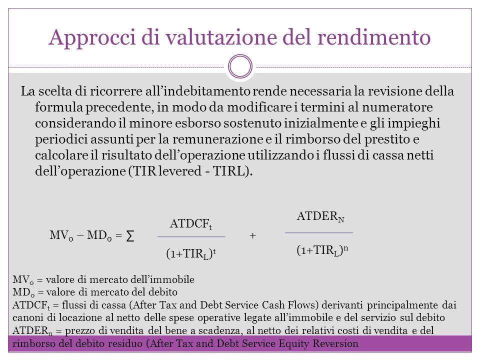 Approcci di valutazione del rendimento La scelta di ricorrere all'indebitamento rende necessaria la revisione della formula precedente, in modo da mod