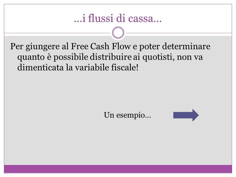 …i flussi di cassa… Per giungere al Free Cash Flow e poter determinare quanto è possibile distribuire ai quotisti, non va dimenticata la variabile fiscale.