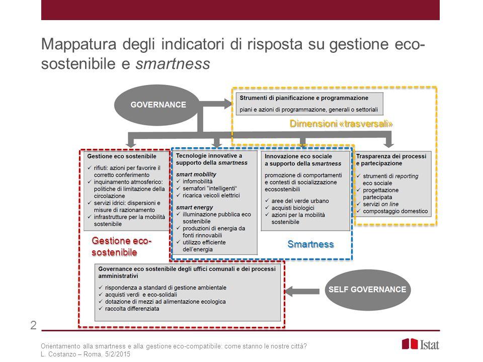 Gli indicatori di risposta delle 8 tematiche sono stati riclassificati secondo 6 assi, che rappresentano diverse dimensioni di quel complesso di azioni e provvedimenti che definiscono l'orientamento delle amministrazioni alla gestione eco- sostenibile e alla smartness.