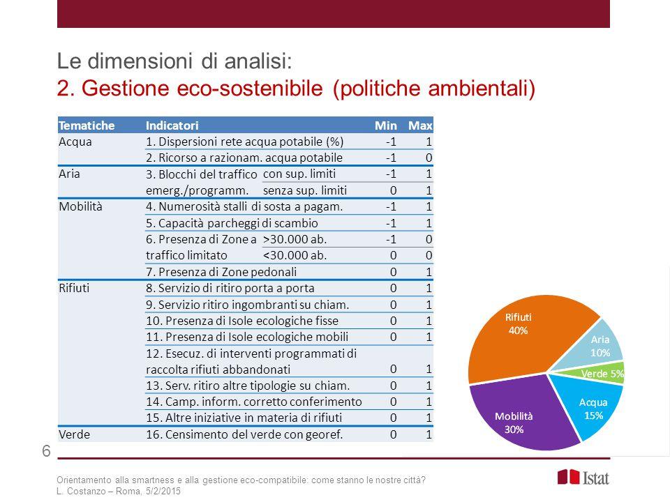 6 Orientamento alla smartness e alla gestione eco-compatibile: come stanno le nostre città.