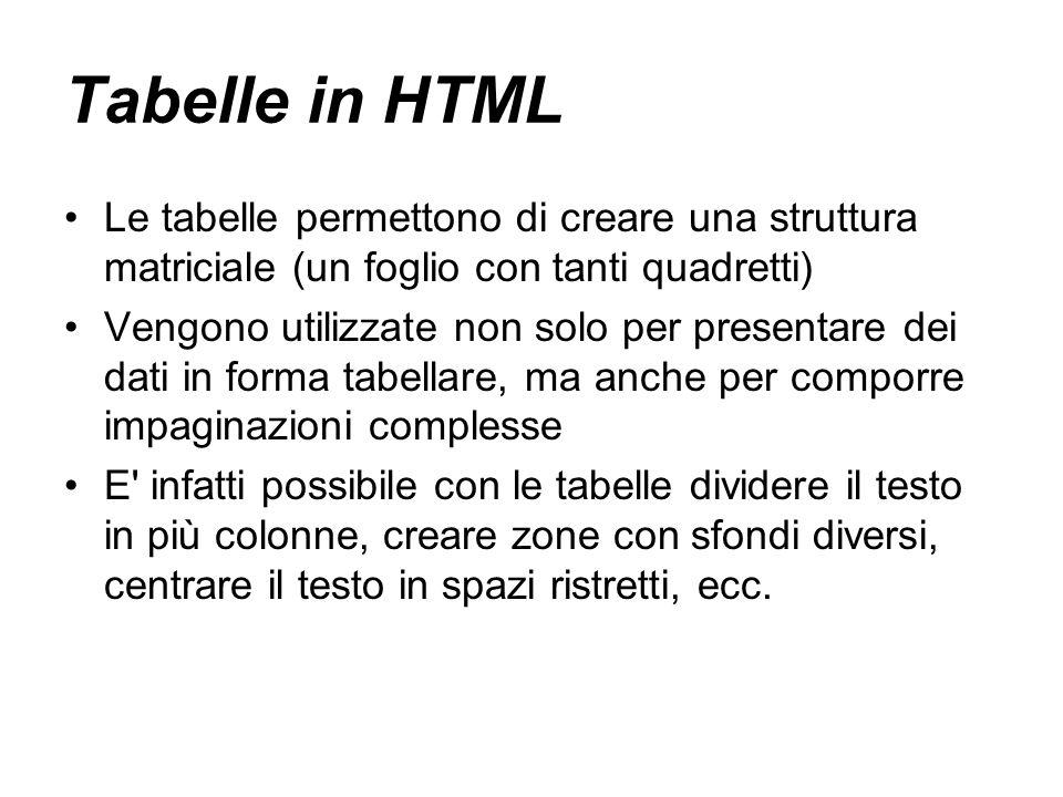 Tabelle in HTML Le tabelle permettono di creare una struttura matriciale (un foglio con tanti quadretti) Vengono utilizzate non solo per presentare de