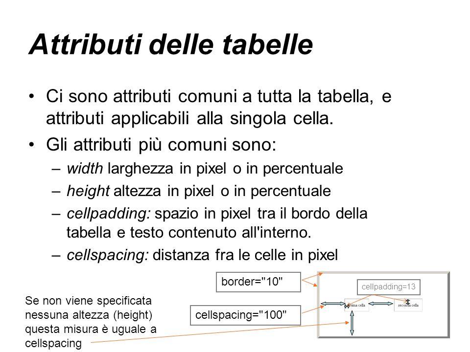 Attributi delle tabelle Ci sono attributi comuni a tutta la tabella, e attributi applicabili alla singola cella. Gli attributi più comuni sono: –width