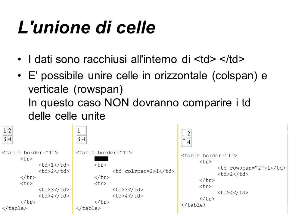 L'unione di celle I dati sono racchiusi all'interno di E' possibile unire celle in orizzontale (colspan) e verticale (rowspan) In questo caso NON dovr