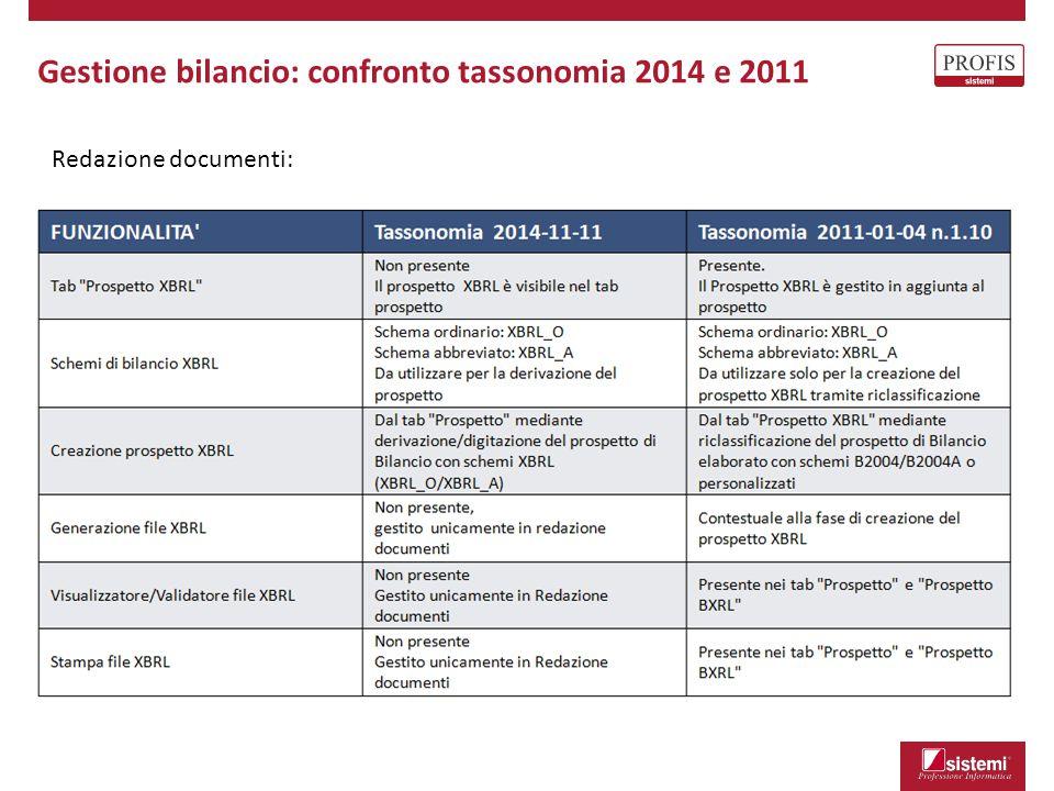 Gestione bilancio: confronto tassonomia 2014 e 2011 Redazione documenti:
