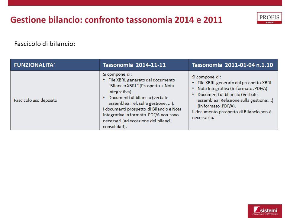Gestione bilancio: confronto tassonomia 2014 e 2011 Fascicolo di bilancio: