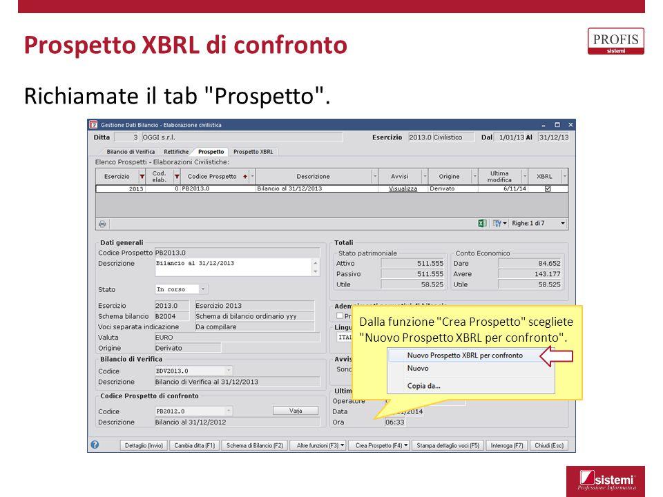 Prospetto XBRL di confronto Richiamate il tab