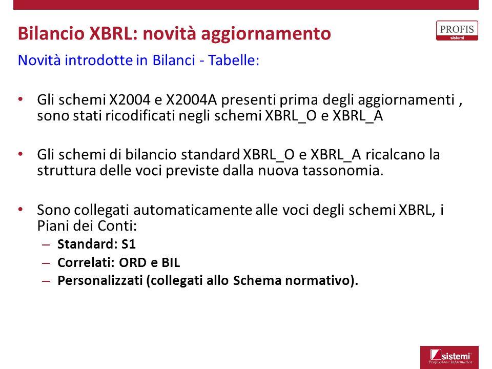Bilancio XBRL: novità aggiornamento Novità introdotte in Bilanci - Tabelle: Gli schemi X2004 e X2004A presenti prima degli aggiornamenti, sono stati r