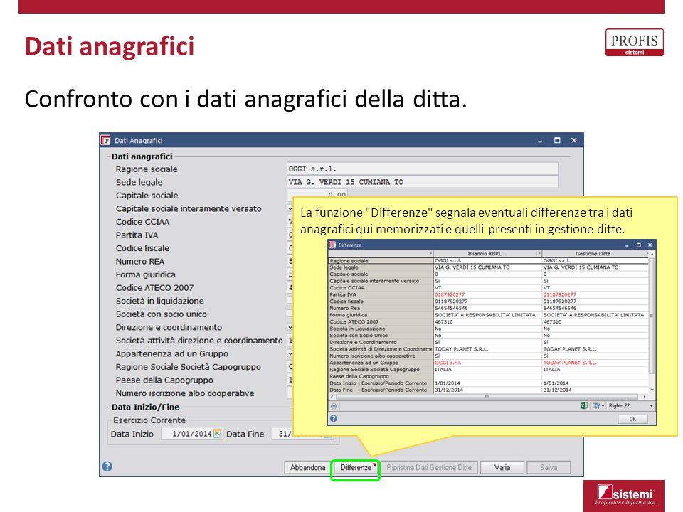 Dati anagrafici Confronto con i dati anagrafici della ditta. La funzione