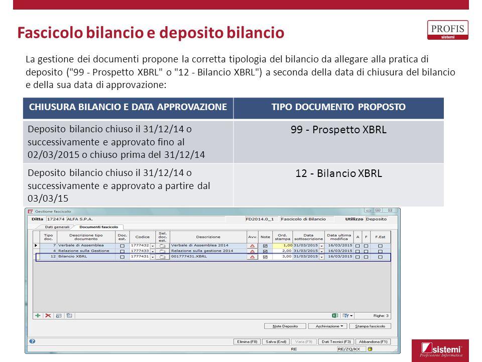 Fascicolo bilancio e deposito bilancio CHIUSURA BILANCIO E DATA APPROVAZIONETIPO DOCUMENTO PROPOSTO Deposito bilancio chiuso il 31/12/14 o successivam