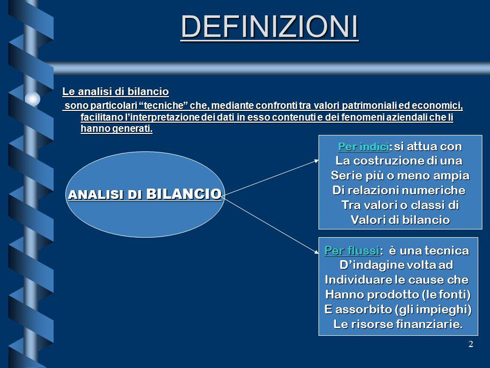 2 DEFINIZIONI Le analisi di bilancio sono particolari tecniche che, mediante confronti tra valori patrimoniali ed economici, facilitano l'interpretazione dei dati in esso contenuti e dei fenomeni aziendali che li hanno generati.