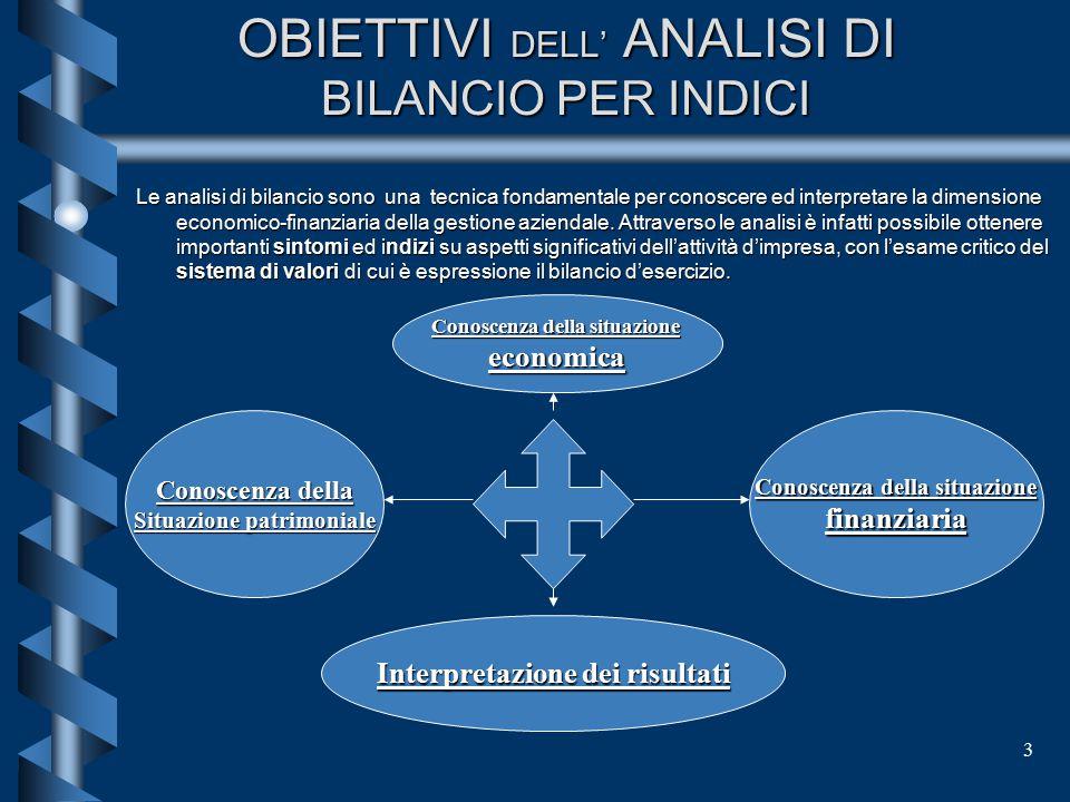 3 OBIETTIVI DELL' DELL' ANALISI DI BILANCIO PER INDICI Le analisi di bilancio sono una tecnica fondamentale per conoscere ed interpretare la dimensione economico-finanziaria della gestione aziendale.