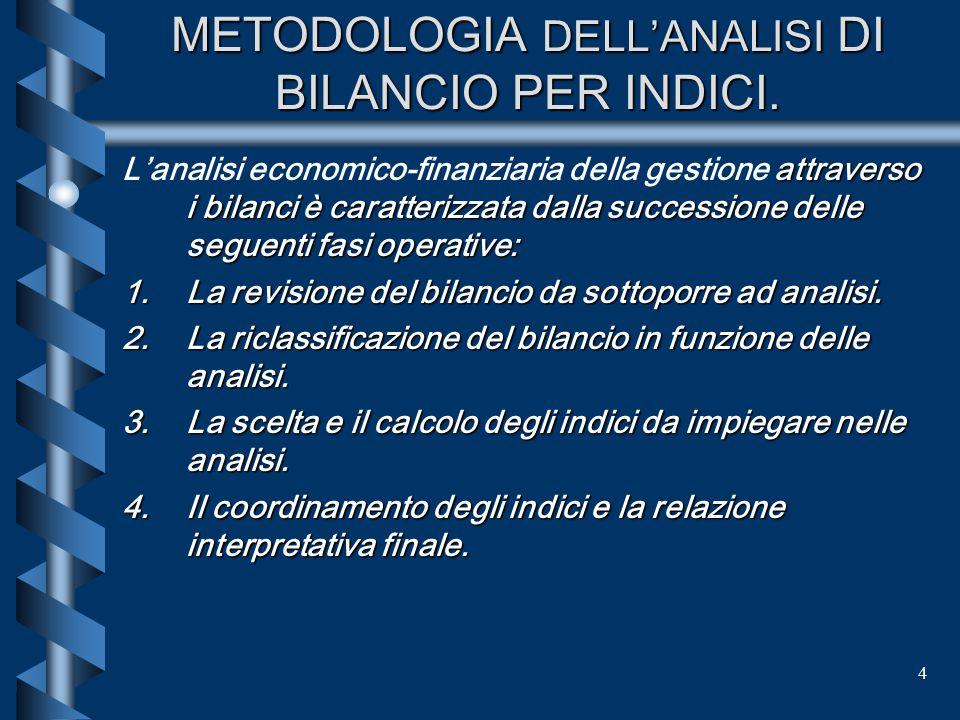 4 METODOLOGIA DELL'ANALISI DI BILANCIO PER INDICI.